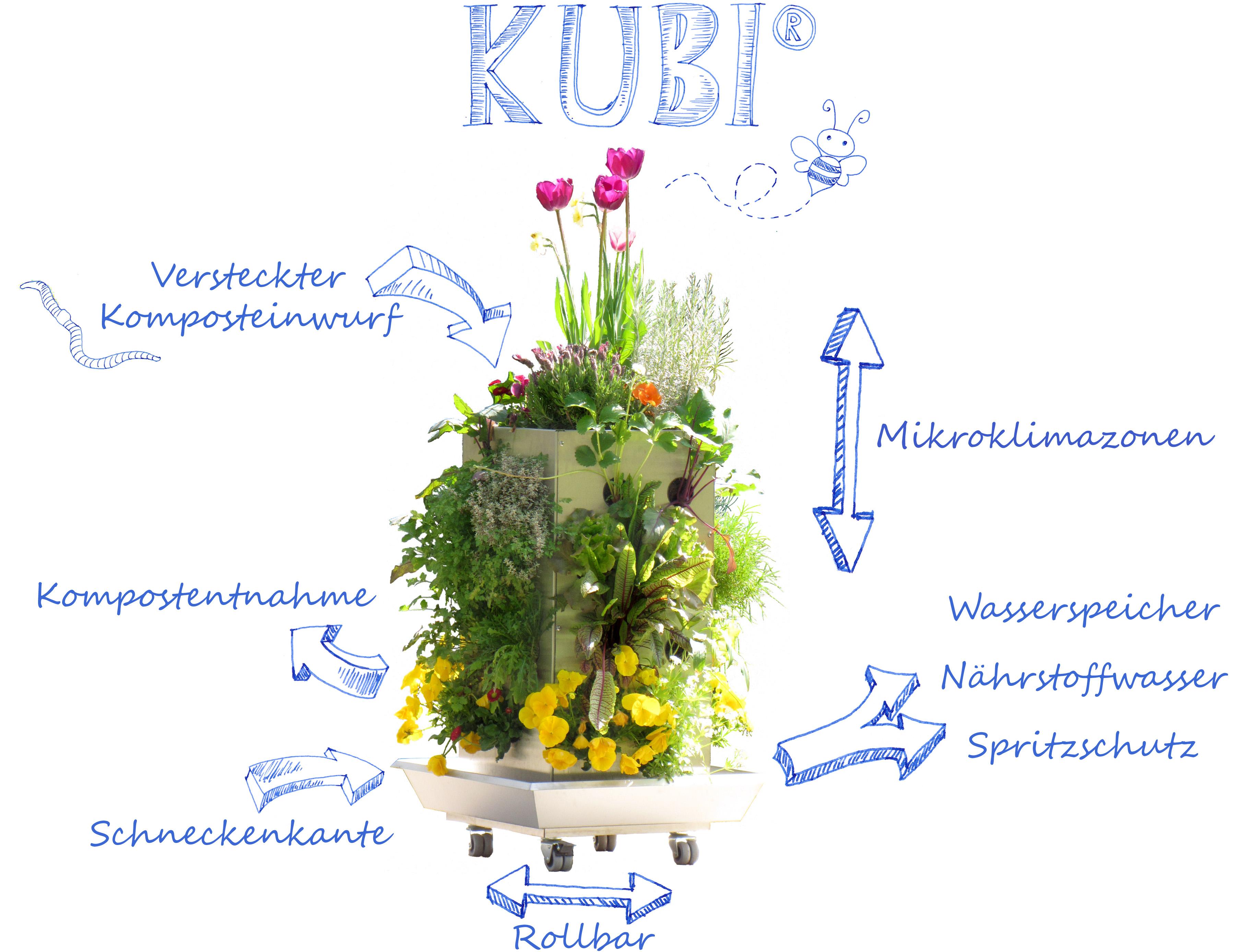 Kompost, Wasserspeicher, Schneckenkante, rollbar
